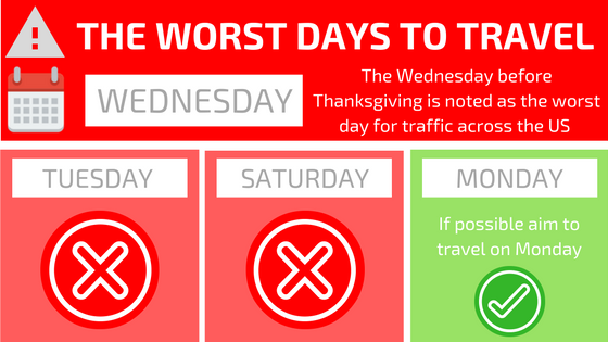 the worst days to travel are wednesday, tuesday, and saturday