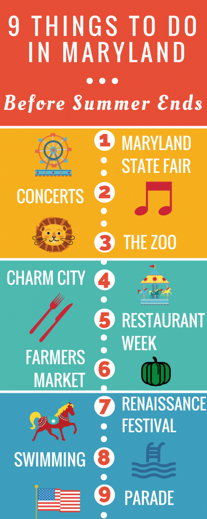 9 things to do in maryland infographic